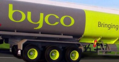 Byco Petroleum Turns the Tide With Huge Profit in FY20-21