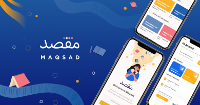 EdTech Startup Maqsad Wins $2.1 Million in Pre-Seed Funding