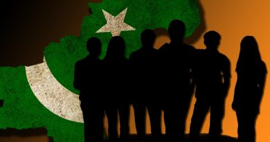 Majority of Pakistani Youngsters Want to Open Their Own Businesses: Study